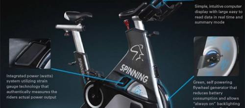 Spinner® Blade ION & Spinpower